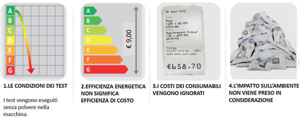 Limiti etichetta energetica